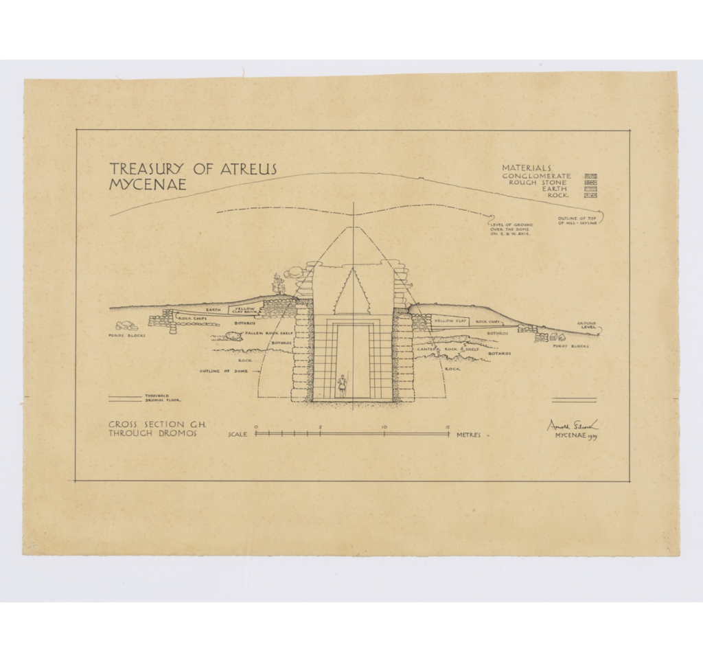 Mycenae Treasury of Atreus and Atreus Ridge plan and section drawings_ AllSigned by A. Silcock, 1939. Scale 1cm = 1m.